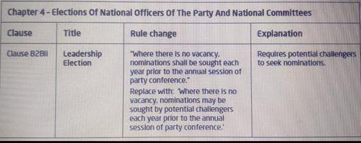 2007 Rule Change
