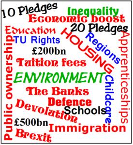 PolicyThemes